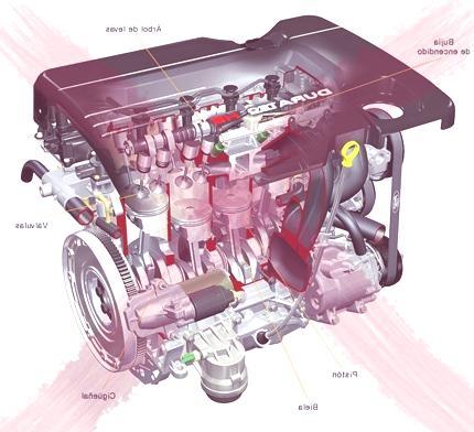 mot-gasolina-ciclo_2
