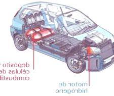 Motores de Hidrógeno, combustión limpia (historia)