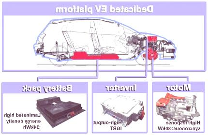 Nissan-EV-14