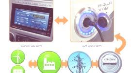 Ford, y un nuevo sistema de comunicación para sus futuros coches eléctricos