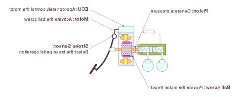 Infiniti M híbrido2