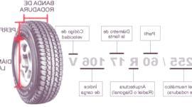 Medidas de neumáticos más vendidas en España